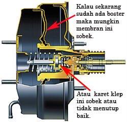 booster rem